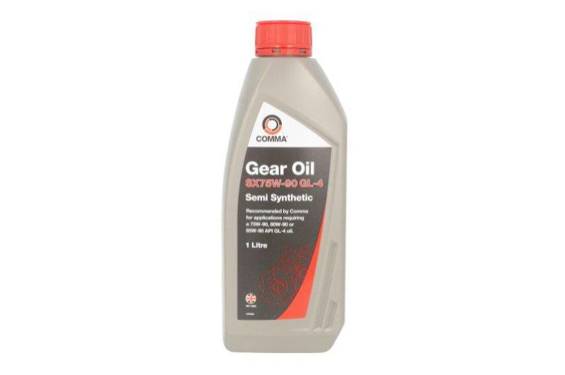 Трансмиссионное масло минеральное