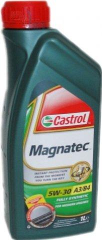 Моторное масло синтетическое